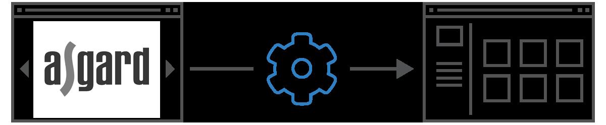 Asgard integracja z API